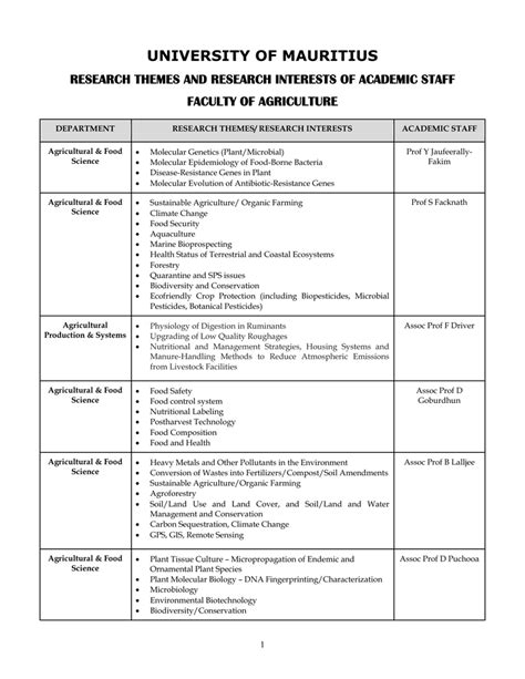 Od Consultant Cover Letter by Amendment Essay Tooling Manager Cover Letter Od Consultant Cover Letter