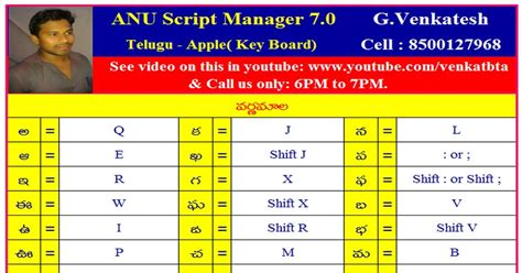 keyboard layout manager free download anu script manager 7 telugu typing apple key board