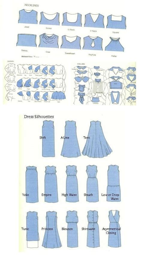 fashion pattern types different types of sleeves google search clothing