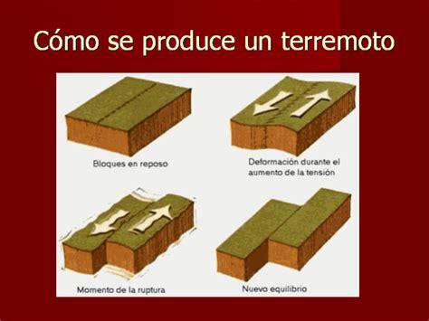 los terremotos como se origina las cat 225 strofes naturales monografias