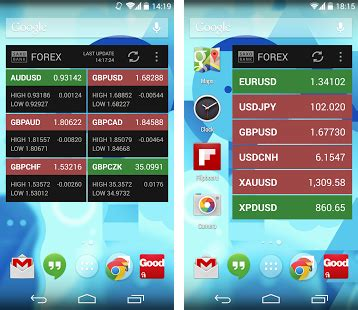 fx version apk saxotradergo fx widget apk version 1 26 saxobank fxwidget