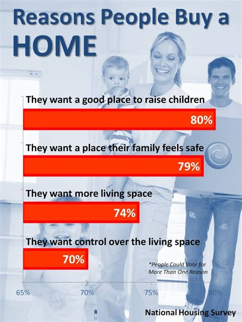 why buying an old house can be the best way to go dynamite homes inc keeping current matters why people really buy a home