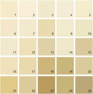 benjamin paint color best 25 benjamin yellow ideas on yellow