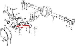 dodge durango questions how to remove left rear axle