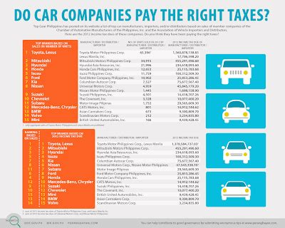 Best Worst Car Insurance Companies by Best And Worst Auto Insurance Companies Clark Howard