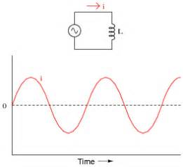 inductor current leading or lagging inductive reactance ac electric circuits worksheets