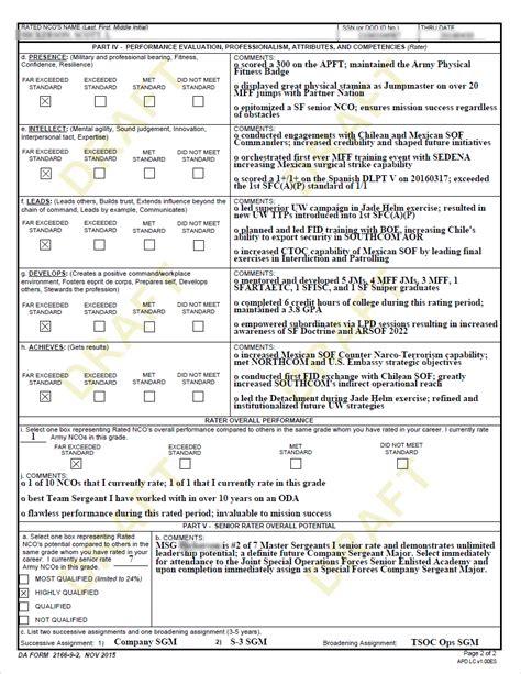 ncoer template ncoer template outletsonline info