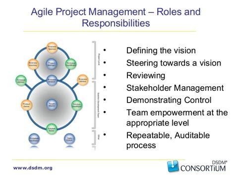 dsdm linking agile program management agile project management a