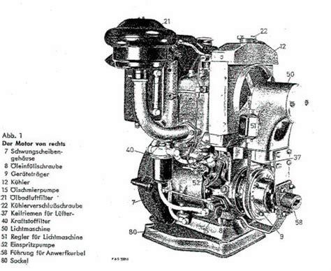 Sachs Motor 600 L by Sachs Diesel Daten