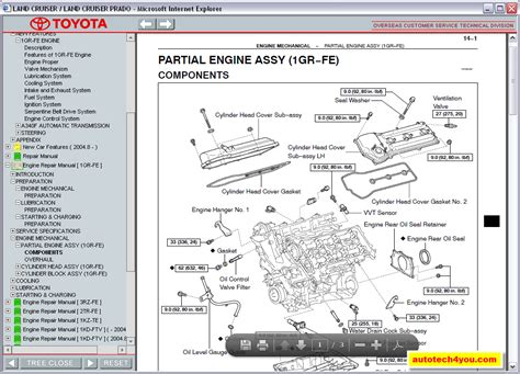 toyota land cruiser prado repair manuals download wiring diagram electronic parts catalog toyota land cruiser service manual صيانة تويوتا