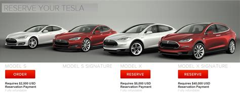 All About Tesla Tesla Model S Reservation Deposit Lowered To 2 500