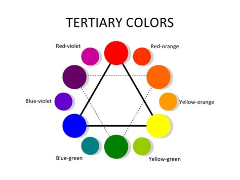 Tertiary Colors by Introduction To Color Mixing