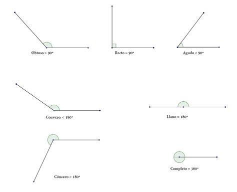 figuras geometricas y sus angulos clasificacion de angulos segun su tama 241 o y ubicacion dar
