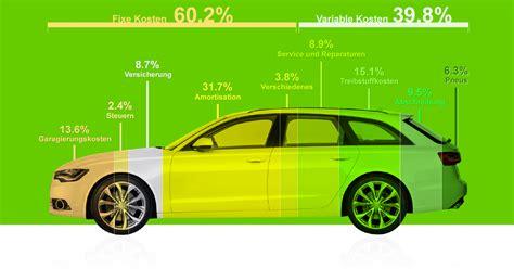 Wie Viel Kostet Auto Anmelden by Was Kostet Ein Auto In Der Schweiz Wirklich