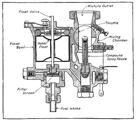 moving engine diagram engine moving diagram engine free engine image for user