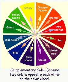 Complementary Paint Colors Gallery For Gt Complementary Color Wheel Light