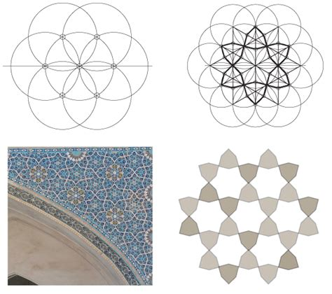 islamic pattern information islamic circle pattern