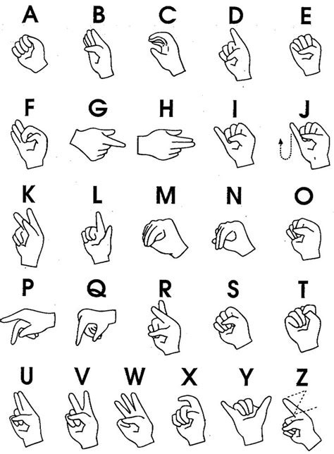 Printable Deaf Alphabet | best 20 sign language alphabet ideas on pinterest sign