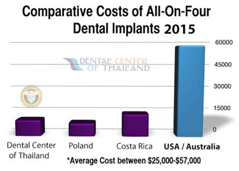 mini dental implants intra lock mdl mdi prices