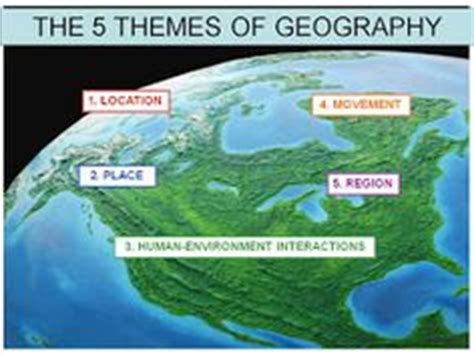 5 themes of geography egypt 6th grade social studies on pinterest social studies