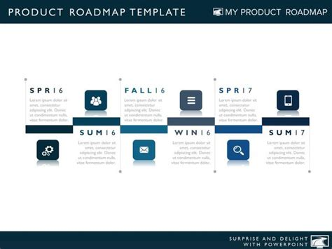 product layout powerpoint six phase product timeline roadmapping powerpoint diagram