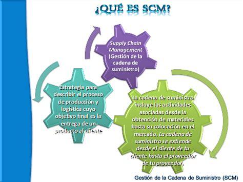 cadena de suministro q es gesti 243 n de la cadena de suministro scm presentaci 243 n