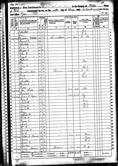 Luzerne County Divorce Records 1860 U S Federal Census Weber County Ut 17 Jul 1860