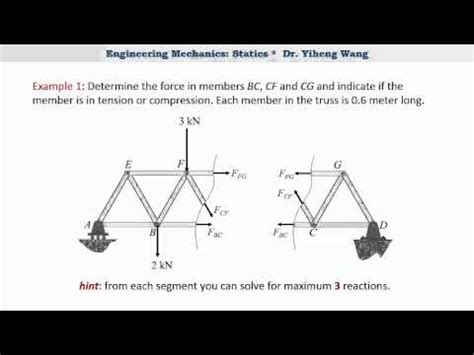 analysis of truss method of sections exle 2015 statics 24 simple truss analysis method of