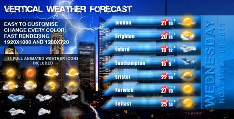 11 Great After Effects Templates For Weather Forecast Design Freebies After Effects Weather Template