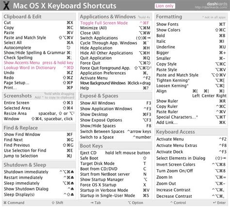 mac tutorial keyboard shortcuts mac os x keyboard shortcut cheat sheet
