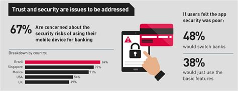 in bank mobile youth attitudes to banking and banking services