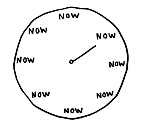 Date Now by Time Clock Gif Find On Giphy