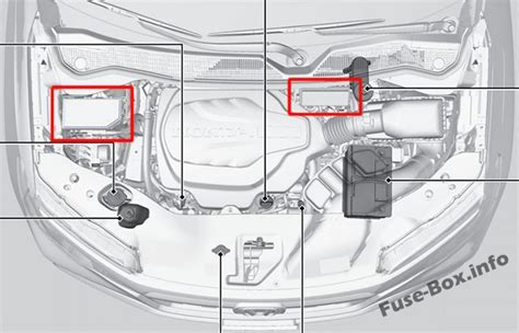 honda ridgeline fuse box diagram 2013 2018 2017 also panel wiring diagrams 2012 2010 explained honda ridgeline 2017 2019