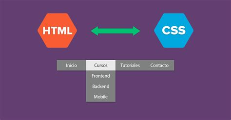 barra superior html css c 243 mo crear un men 250 desplegable con html y css sin javascript