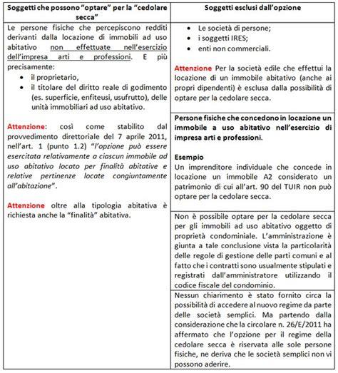 ufficio catasto di roma casa moderna roma italy accatastamento a10
