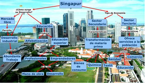 imagenes satelitales de singapur singapur mapa