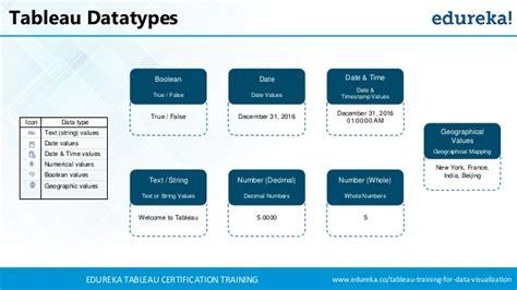 tableau tutorial for beginners tableau tutorial for beginners tableau training for