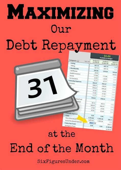 Mba Debt Salary Breakdown Personal by 528 Best Pay Debt I Student Loans Images On
