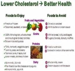 200 hdl cholesterol non charleston