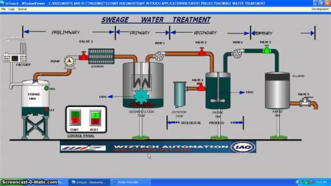 guidelines design small sewage treatment plants scada advanced center for engineering career and technology