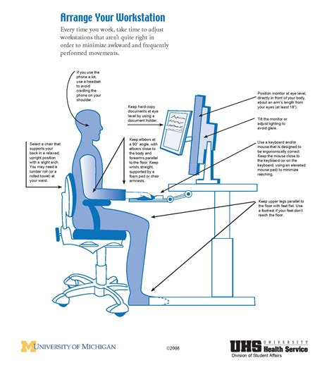 what desk is using the benefits of computer ergonomics office plus