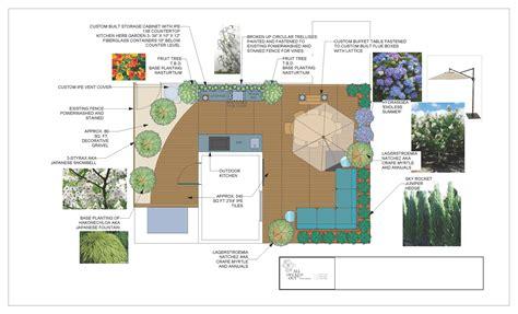 Roof Landscape Ideas Landscape Plan Roof Level Sc 1 St Patio Design Plans Free