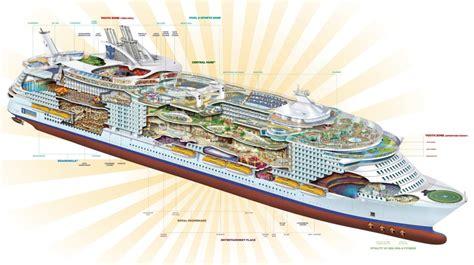 Allure Of The Seas Floor Plan by Nave Pi 249 Grande Del Mondo