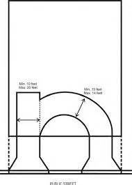 semi circle driveway google search ideas for my