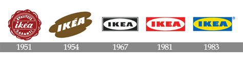 Kitchen Organization Ikea by Ikea Logo Ikea Symbol Meaning History And Evolution