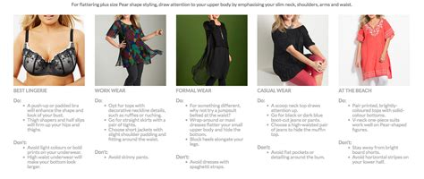 how to dress a pear body shape ezibuy new zealand how to dress for your body shape this is meagan kerr
