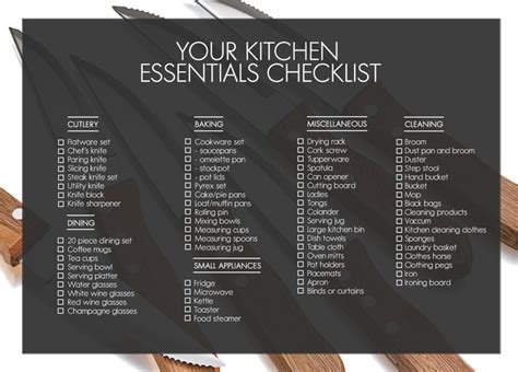 Kitchen Utensil Essentials List Best 20 Kitchen Essentials List Ideas On