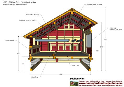 easy chicken house plans free chicken coop building plans download with simple chicken coop instructions 8461