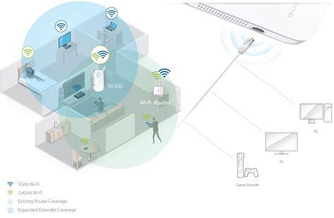 Murah Tp Link Re450 Ac1750 Wi Fi Range Extender tplink re450 ac1750 wi fi range extender at reichelt