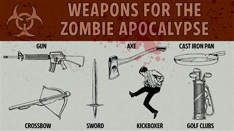 surviving and relationships in the apocalypse everyone needs a cat books guide to weapons for the apocalypse big fish